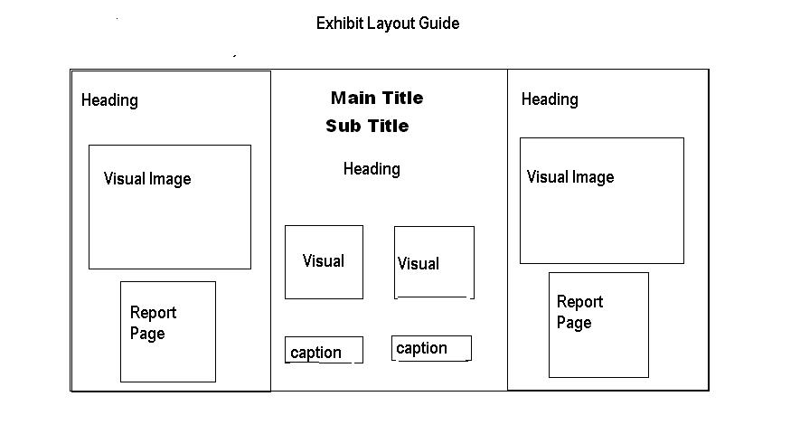 LayoutJPG - Layout of a science fair board